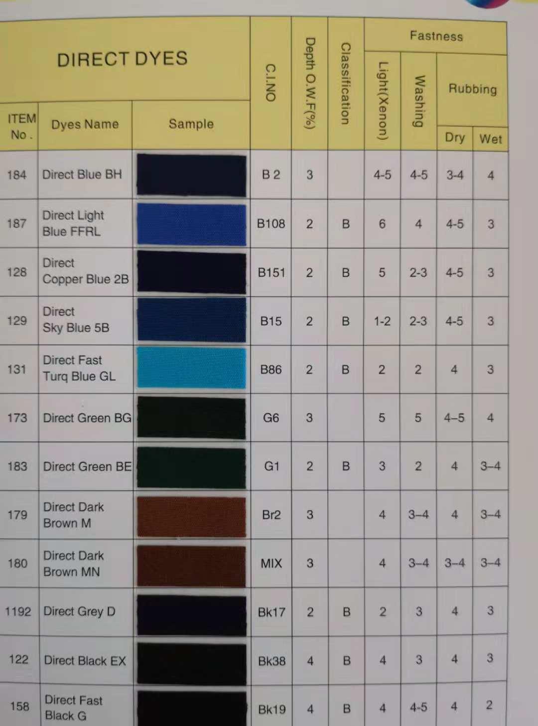 Директен бои 2